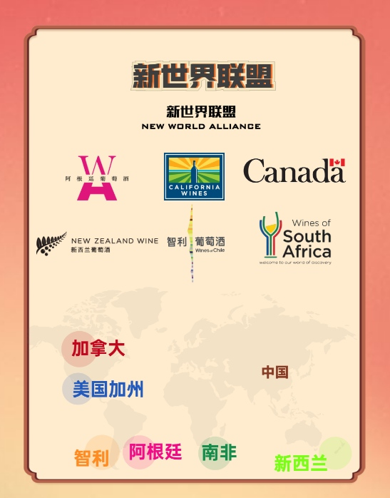 新世界联盟成功收官,开辟全球葡萄酒行业史上的新疆域插图